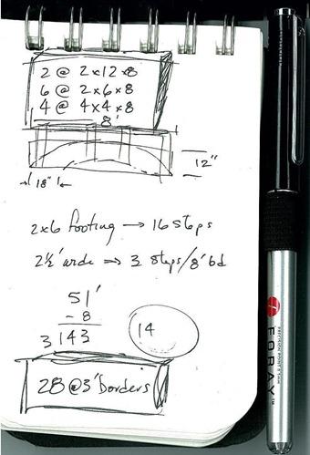 notebookscan